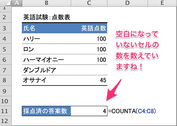 点数表_COUNTA