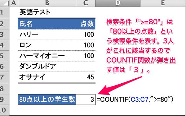 10_1_countif