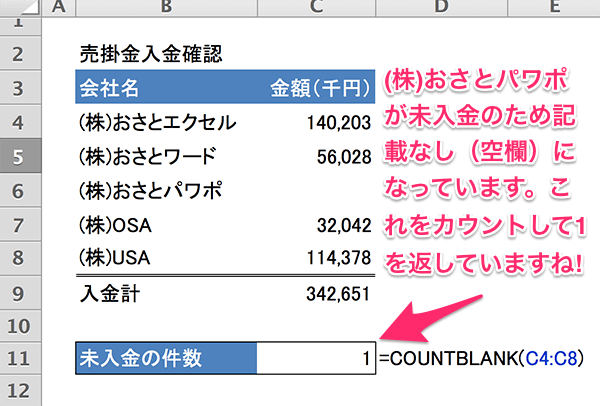 2_countblank