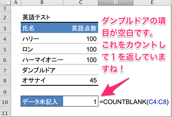 1_countblank
